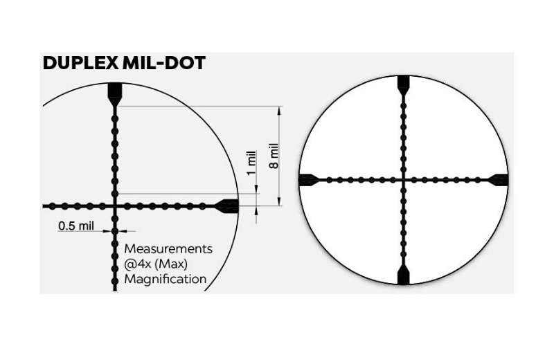 best-scopes-for-mini-14-rifle-magnification