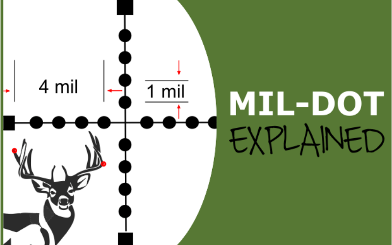 how to use mil dot scope for dummies